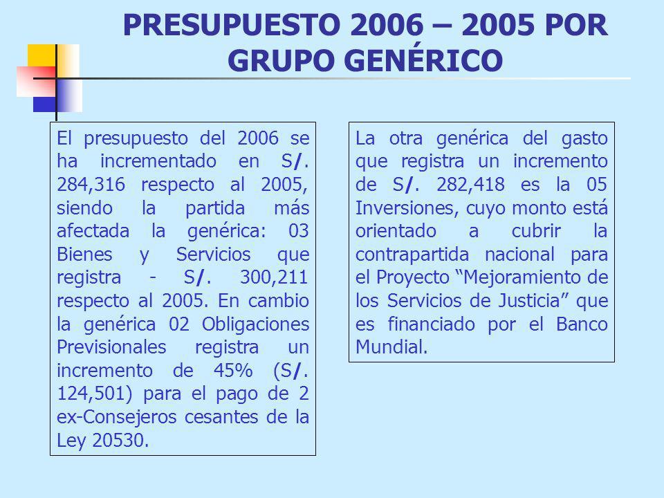 PRESUPUESTO 2006 – 2005 POR GRUPO GENÉRICO El presupuesto del 2006 se ha incrementado en S/.