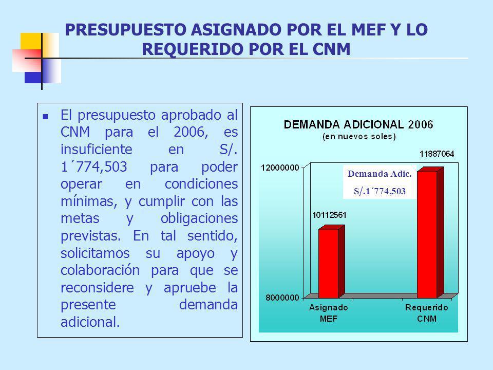 PRESUPUESTO ASIGNADO POR EL MEF Y LO REQUERIDO POR EL CNM El presupuesto aprobado al CNM para el 2006, es insuficiente en S/.