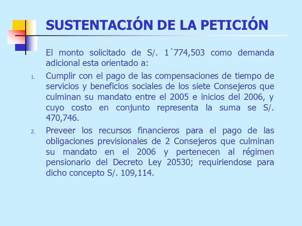 El monto solicitado de S /.1´774,503 como demanda adicional esta orientado a: 1.