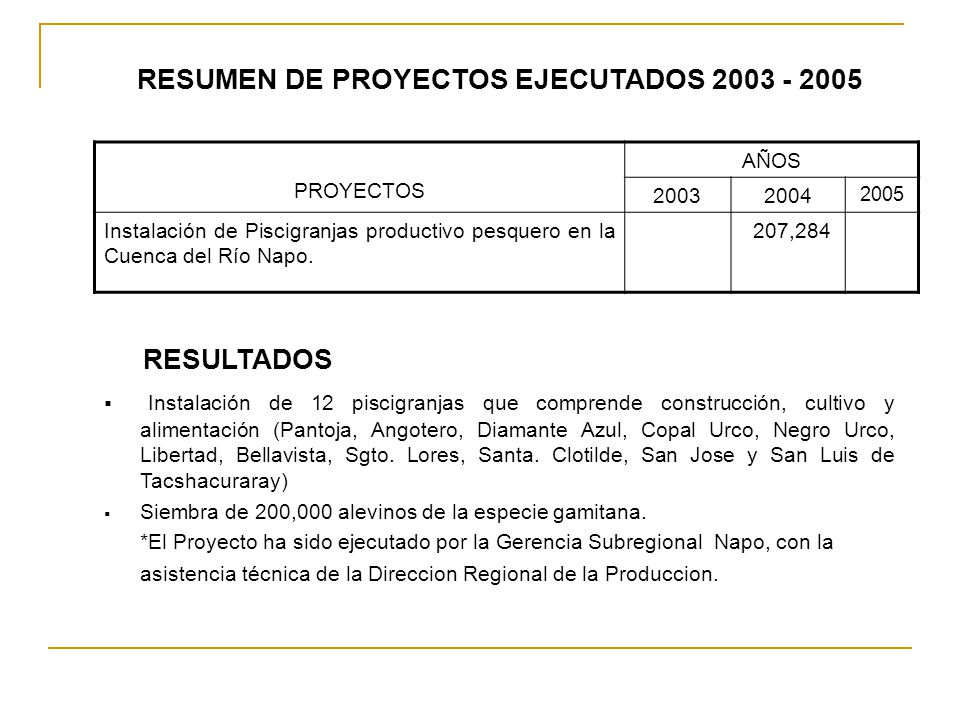 PROYECTOS AÑOS 20032004 2005 Instalación de Piscigranjas productivo pesquero en la Cuenca del Río Napo. 207,284 RESULTADOS Instalación de 12 piscigran
