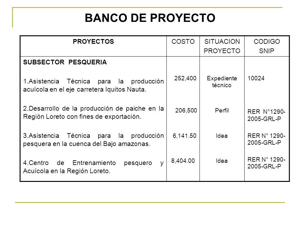 BANCO DE PROYECTO PROYECTOSCOSTOSITUACION PROYECTO CODIGO SNIP SUBSECTOR PESQUERIA 1.Asistencia Técnica para la producción acuícola en el eje carretera Iquitos Nauta.