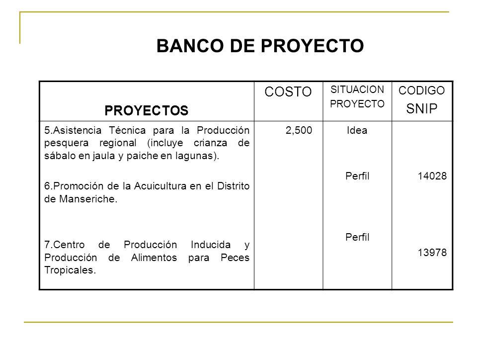 BANCO DE PROYECTO PROYECTOS COSTO SITUACION PROYECTO CODIGO SNIP 5.Asistencia Técnica para la Producción pesquera regional (incluye crianza de sábalo en jaula y paiche en lagunas).