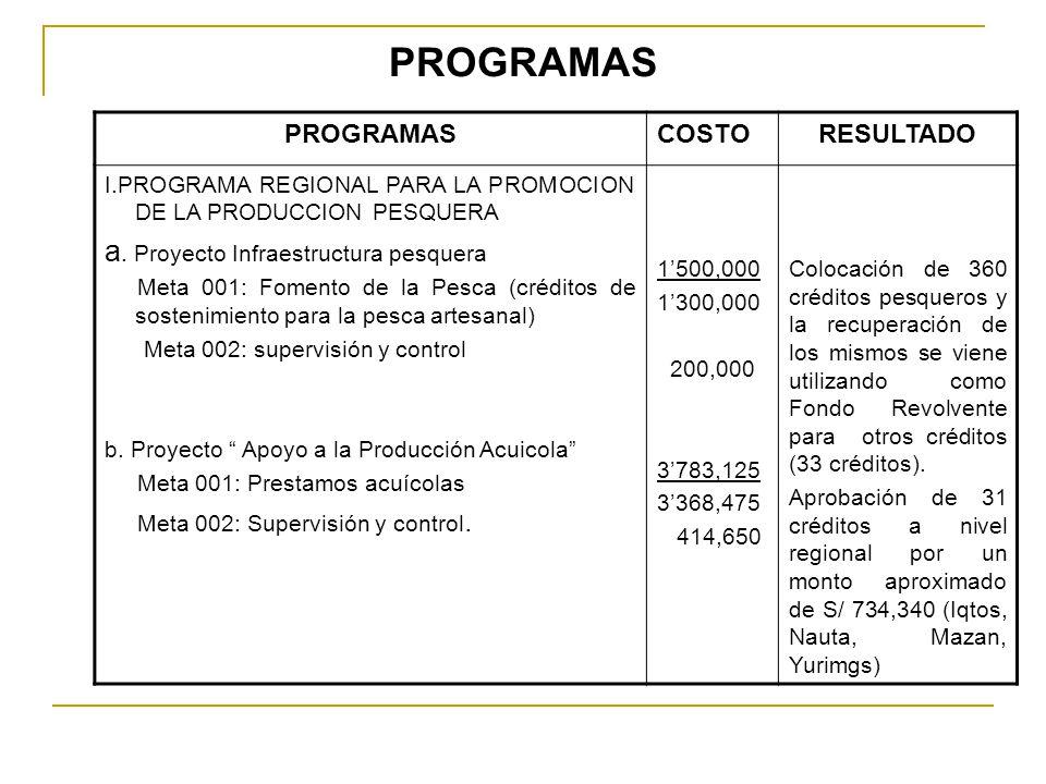 PROGRAMAS COSTORESULTADO I.PROGRAMA REGIONAL PARA LA PROMOCION DE LA PRODUCCION PESQUERA a. Proyecto Infraestructura pesquera Meta 001: Fomento de la