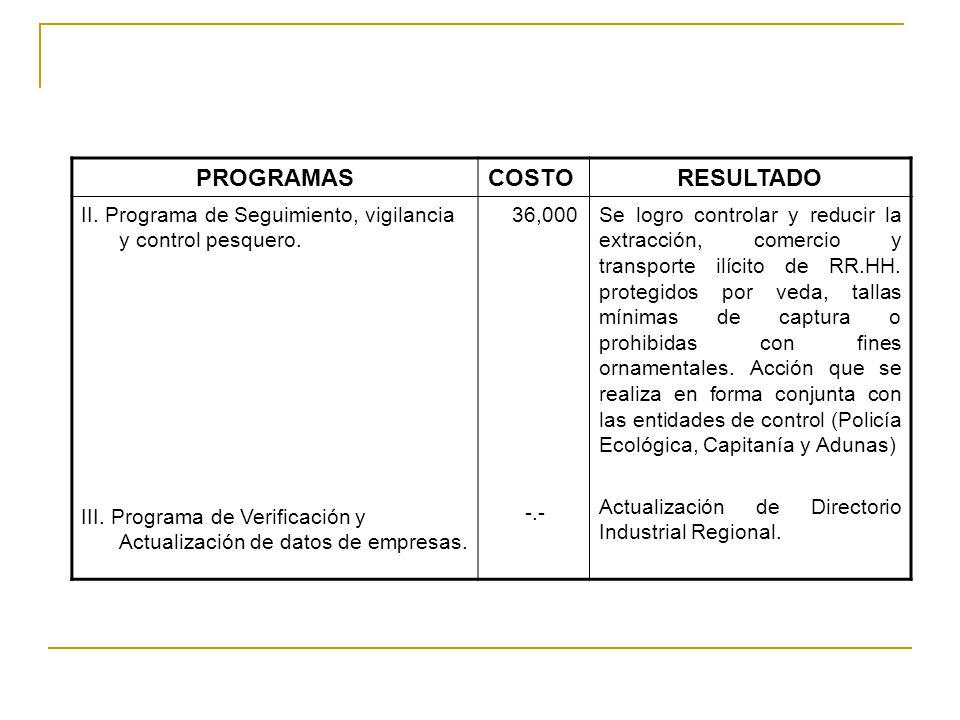 PROGRAMASCOSTORESULTADO II. Programa de Seguimiento, vigilancia y control pesquero. III. Programa de Verificación y Actualización de datos de empresas
