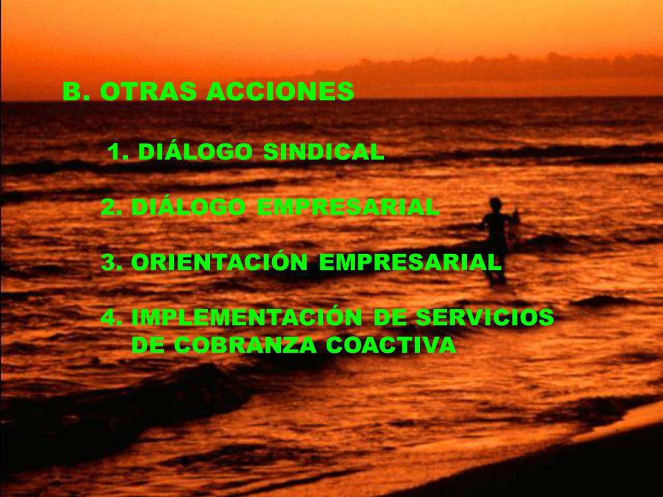 B. OTRAS ACCIONES 1. DIÁLOGO SINDICAL 2. DIÁLOGO EMPRESARIAL 3.