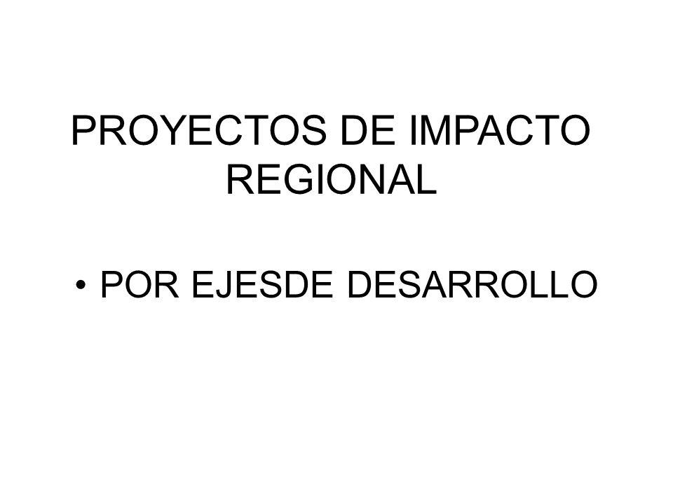 PROYECTOS DE IMPACTO REGIONAL POR EJESDE DESARROLLO