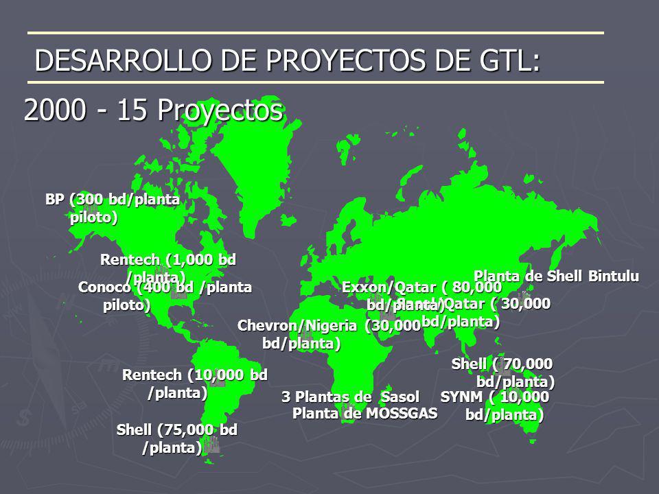 DESARROLLO DE PROYECTOS DE GTL: Sasol/Qatar ( 30,000 bd/planta) Chevron/Nigeria (30,000 bd/planta) 3 Plantas de Sasol Planta de Shell Bintulu Planta d