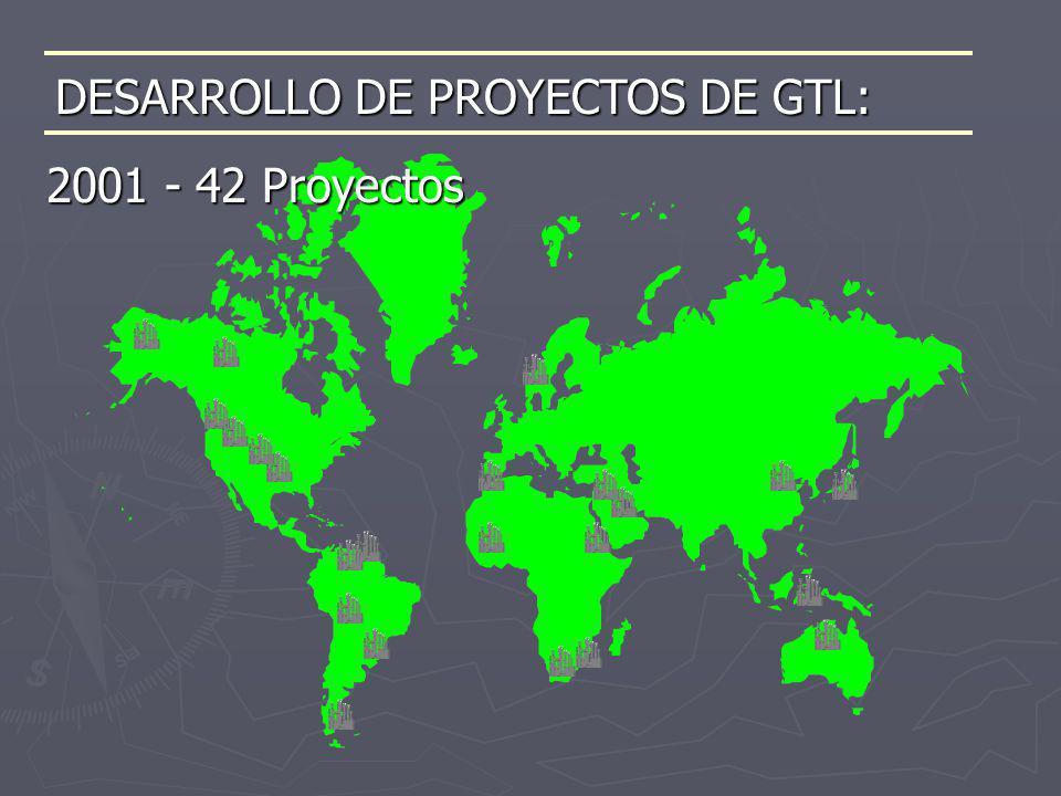 DESARROLLO DE PROYECTOS DE GTL: 2001 - 42 Proyectos