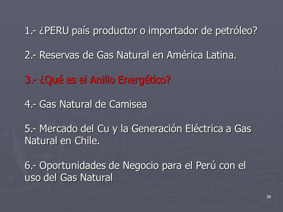 20 1.- ¿PERU país productor o importador de petróleo? 2.- Reservas de Gas Natural en América Latina. 3.- ¿Qué es el Anillo Energético? 4.- Gas Natural