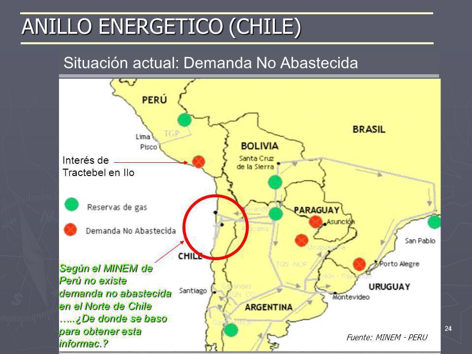 24 ANILLO ENERGETICO (CHILE) Situación actual: Demanda No Abastecida Interés de Tractebel en Ilo Según el MINEM de Perú no existe demanda no abastecid