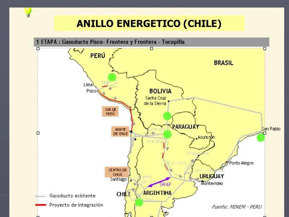 25 Alternativa TRAZA 1 Pisco – Antofagasta 1700 km ARGENTINA CHILE Pisco Lima BOLIVIA TGN -NOR BRASIL Santiago URUGUAY PARAGUAY Montevideo Porto Alegr