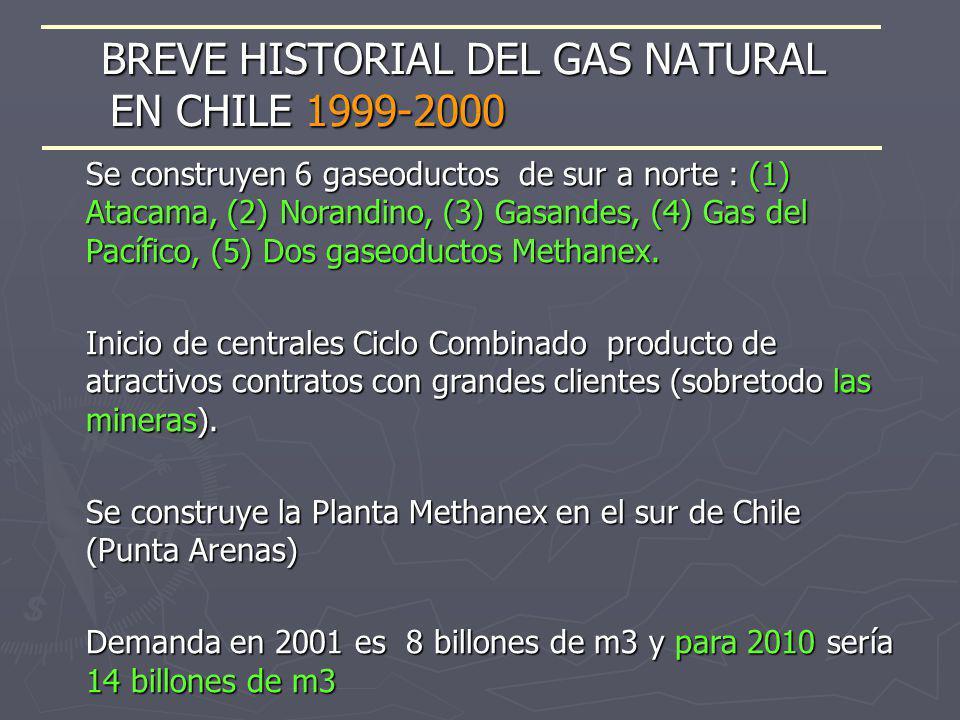 BREVE HISTORIAL DEL GAS NATURAL EN CHILE 1999-2000 BREVE HISTORIAL DEL GAS NATURAL EN CHILE 1999-2000 Se construyen 6 gaseoductos de sur a norte : (1)