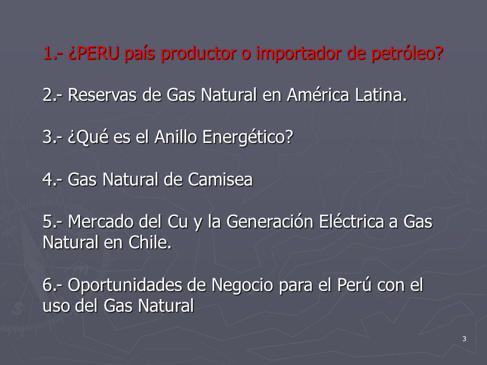3 1.- ¿PERU país productor o importador de petróleo? 2.- Reservas de Gas Natural en América Latina. 3.- ¿Qué es el Anillo Energético? 4.- Gas Natural