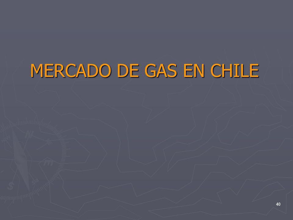 40 MERCADO DE GAS EN CHILE