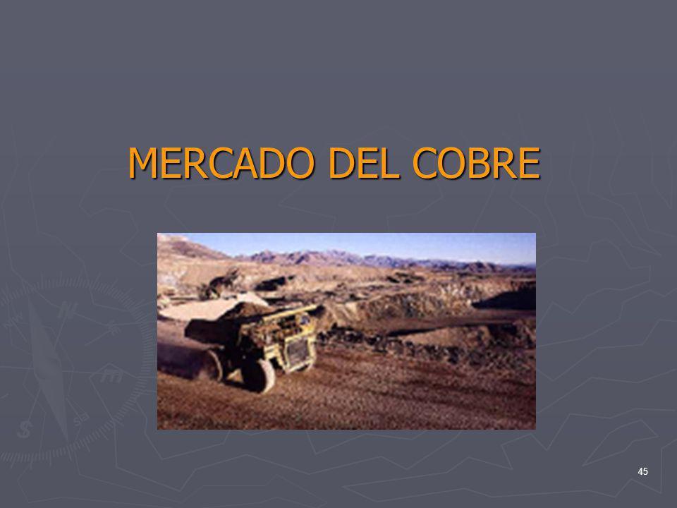 45 MERCADO DEL COBRE