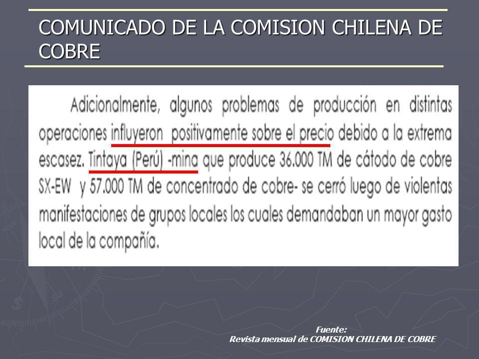 COMUNICADO DE LA COMISION CHILENA DE COBRE Fuente: Revista mensual de COMISION CHILENA DE COBRE