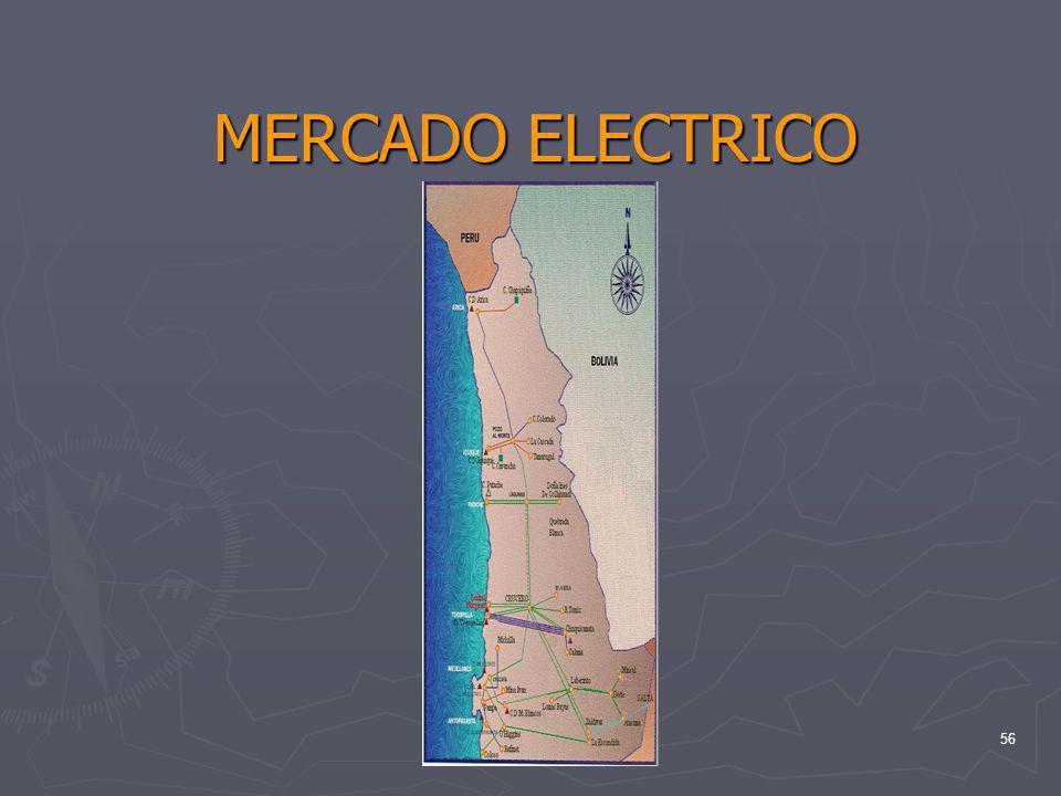 56 MERCADO ELECTRICO