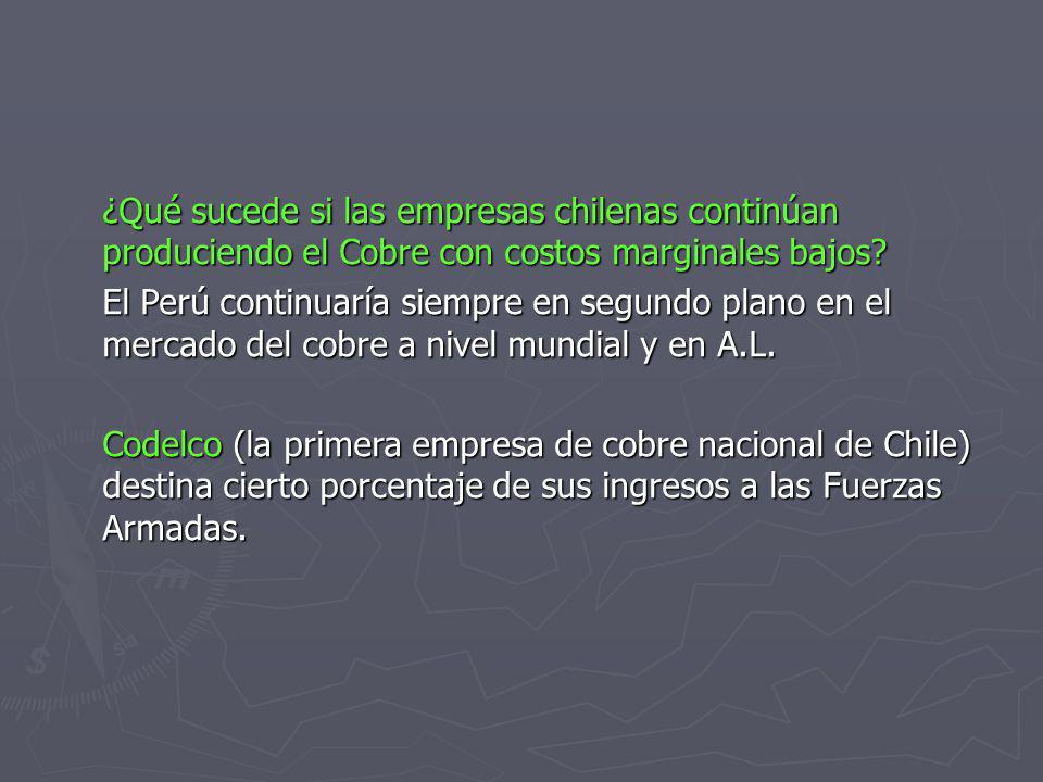¿Qué sucede si las empresas chilenas continúan produciendo el Cobre con costos marginales bajos? El Perú continuaría siempre en segundo plano en el me