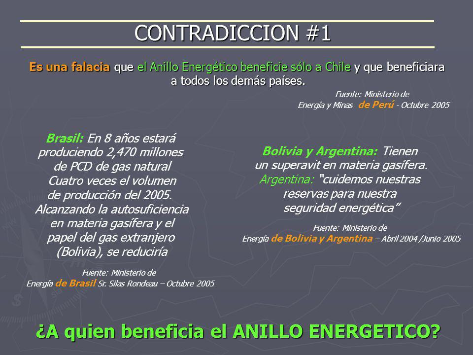 Brasil: En 8 años estará produciendo 2,470 millones de PCD de gas natural Cuatro veces el volumen de producción del 2005. Alcanzando la autosuficienci