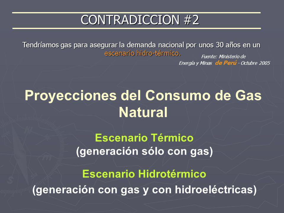 Escenario Térmico (generación sólo con gas) Escenario Hidrotérmico (generación con gas y con hidroeléctricas) Proyecciones del Consumo de Gas Natural