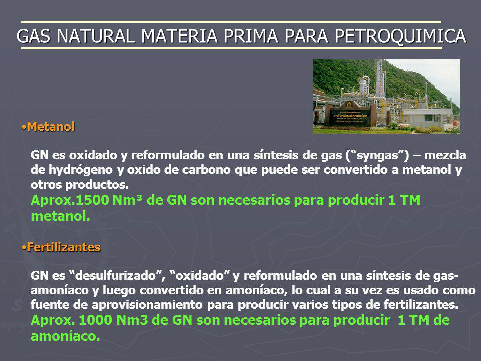 GAS NATURAL MATERIA PRIMA PARA PETROQUIMICA MetanolMetanol GN es oxidado y reformulado en una síntesis de gas (syngas) – mezcla de hydrógeno y oxido d