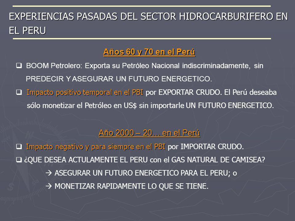 Años 60 y 70 en el Perú BOOM Petrolero: Exporta su Petróleo Nacional indiscriminadamente, sin PREDECIR Y ASEGURAR UN FUTURO ENERGETICO. Impacto positi