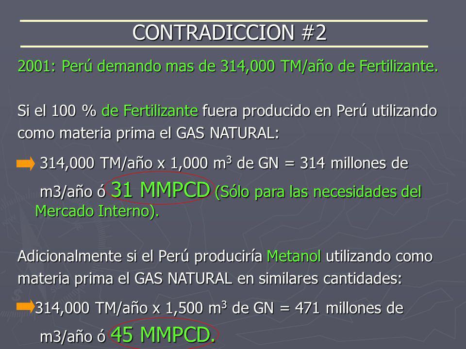2001: Perú demando mas de 314,000 TM/año de Fertilizante. Si el 100 % de Fertilizante fuera producido en Perú utilizando como materia prima el GAS NAT