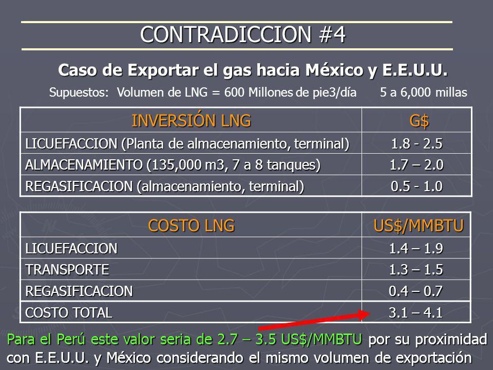CONTRADICCION #4 PERÚ Caso de Exportar el gas hacia México y E.E.U.U. INVERSIÓN LNG G$ G$ LICUEFACCION (Planta de almacenamiento, terminal) 1.8 - 2.5
