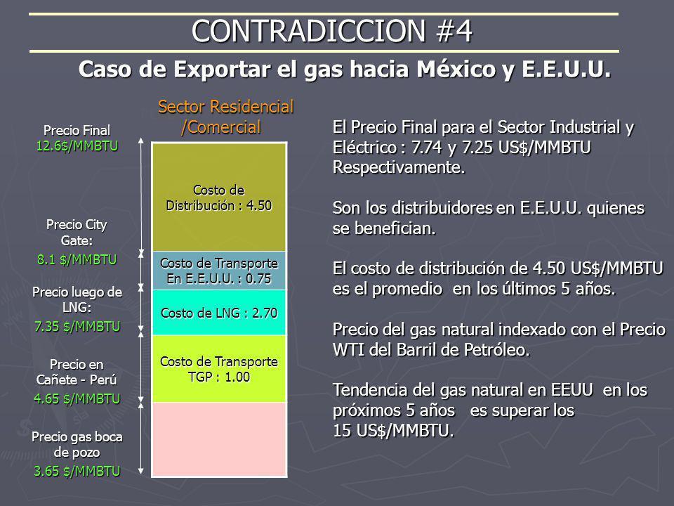 CONTRADICCION #4 PERÚ Caso de Exportar el gas hacia México y E.E.U.U. Sector Residencial /Comercial PERÚ Costo de Distribución : 4.50 Costo de Transpo