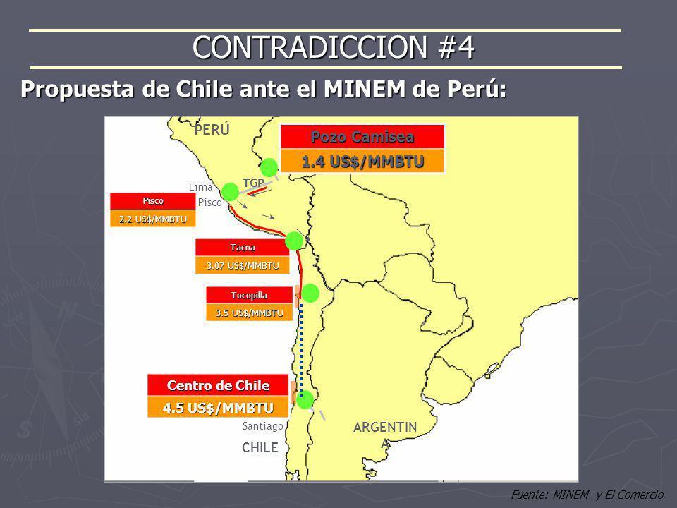 CONTRADICCION #4 Propuesta de Chile ante el MINEM de Perú: Alternativa TRAZA 1 Pisco – Antofagasta 1700 km PERÚ ARGENTIN A CHILE Pisco Lima Santiago T