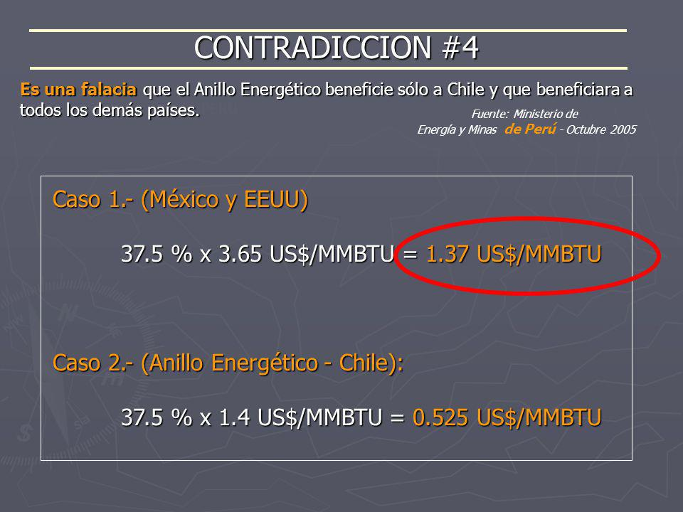 CONTRADICCION #4 PERÚ Caso 1.- (México y EEUU) 37.5 % x 3.65 US$/MMBTU = 1.37 US$/MMBTU Caso 2.- (Anillo Energético - Chile): 37.5 % x 1.4 US$/MMBTU =