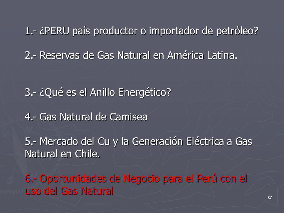 87 1.- ¿PERU país productor o importador de petróleo? 2.- Reservas de Gas Natural en América Latina. 3.- ¿Qué es el Anillo Energético? 4.- Gas Natural