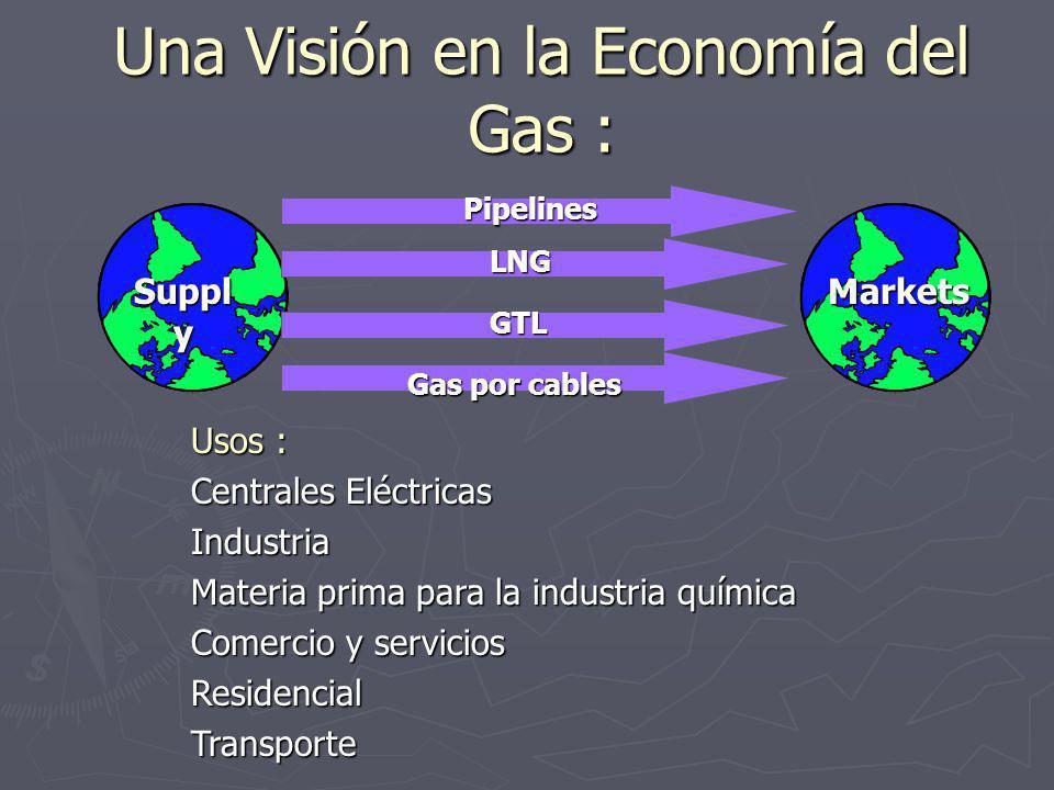 Markets Suppl y Pipelines Pipelines LNG LNG GTL GTL Gas por cables Usos : Usos : Centrales Eléctricas Centrales Eléctricas Industria Industria Materia