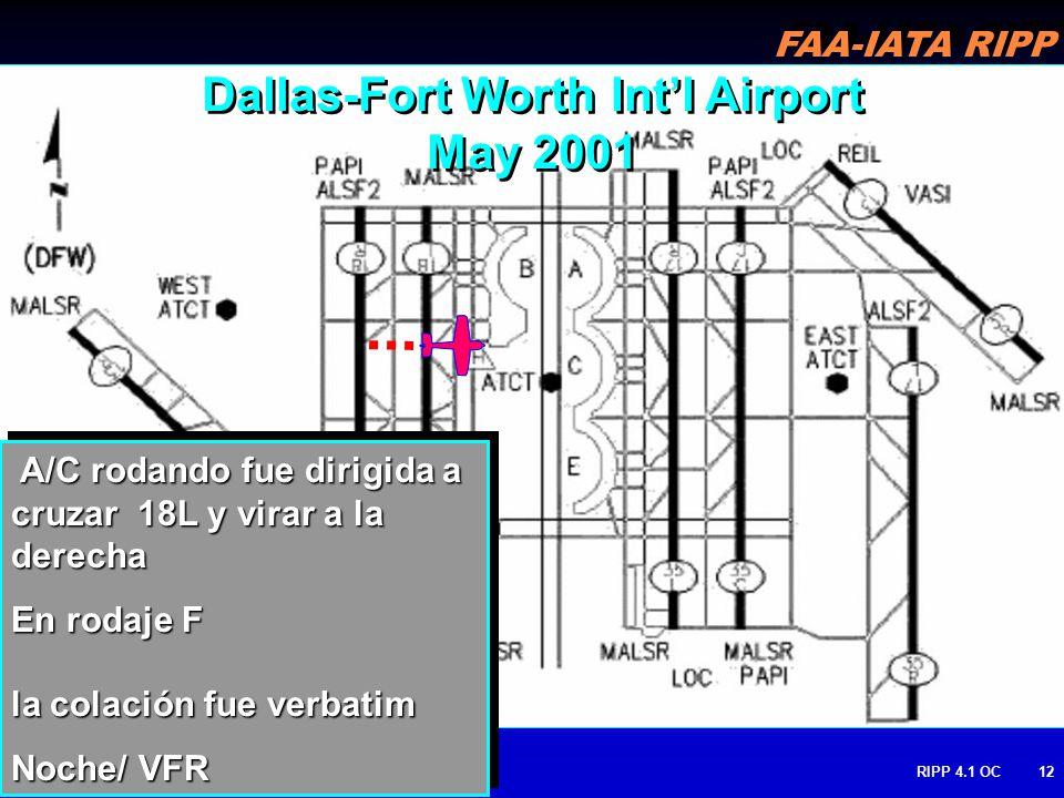 FAA-IATA RIPP RIPP 4.1 OC12 Dallas-Fort Worth Intl Airport May 2001 A/C rodando fue dirigida a cruzar 18L y virar a la derecha A/C rodando fue dirigida a cruzar 18L y virar a la derecha En rodaje F la colación fue verbatim Noche/ VFR A/C rodando fue dirigida a cruzar 18L y virar a la derecha A/C rodando fue dirigida a cruzar 18L y virar a la derecha En rodaje F la colación fue verbatim Noche/ VFR