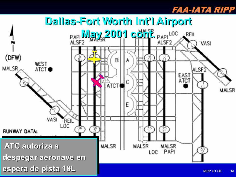 FAA-IATA RIPP RIPP 4.1 OC14 ATC autoriza a despegar aeronave en espera de pista 18L ATC autoriza a despegar aeronave en espera de pista 18L Dallas-Fort Worth Intl Airport May 2001 cont.