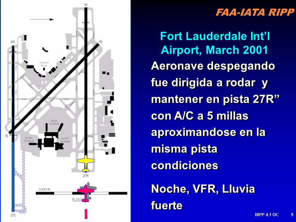 FAA-IATA RIPP RIPP 4.1 OC9 Fort Lauderdale Intl Airport, March 2001 Aeronave despegando fue dirigida a rodar y mantener en pista 27R con A/C a 5 millas aproximandose en la misma pista condiciones Noche, VFR, Lluvia fuerte Aeronave despegando fue dirigida a rodar y mantener en pista 27R con A/C a 5 millas aproximandose en la misma pista condiciones Noche, VFR, Lluvia fuerte