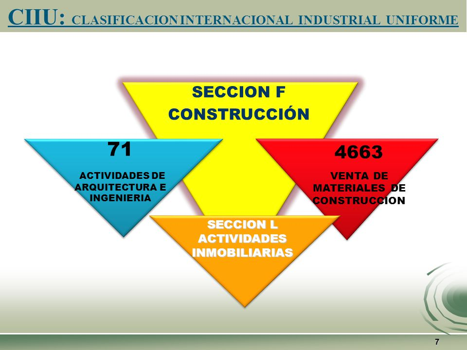 7 SECCION F CONSTRUCCIÓN 71 ACTIVIDADES DE ARQUITECTURA E INGENIERIA CIIU: CLASIFICACION INTERNACIONAL INDUSTRIAL UNIFORME SECCION L ACTIVIDADES INMOBILIARIAS 4663 VENTA DE MATERIALES DE CONSTRUCCION