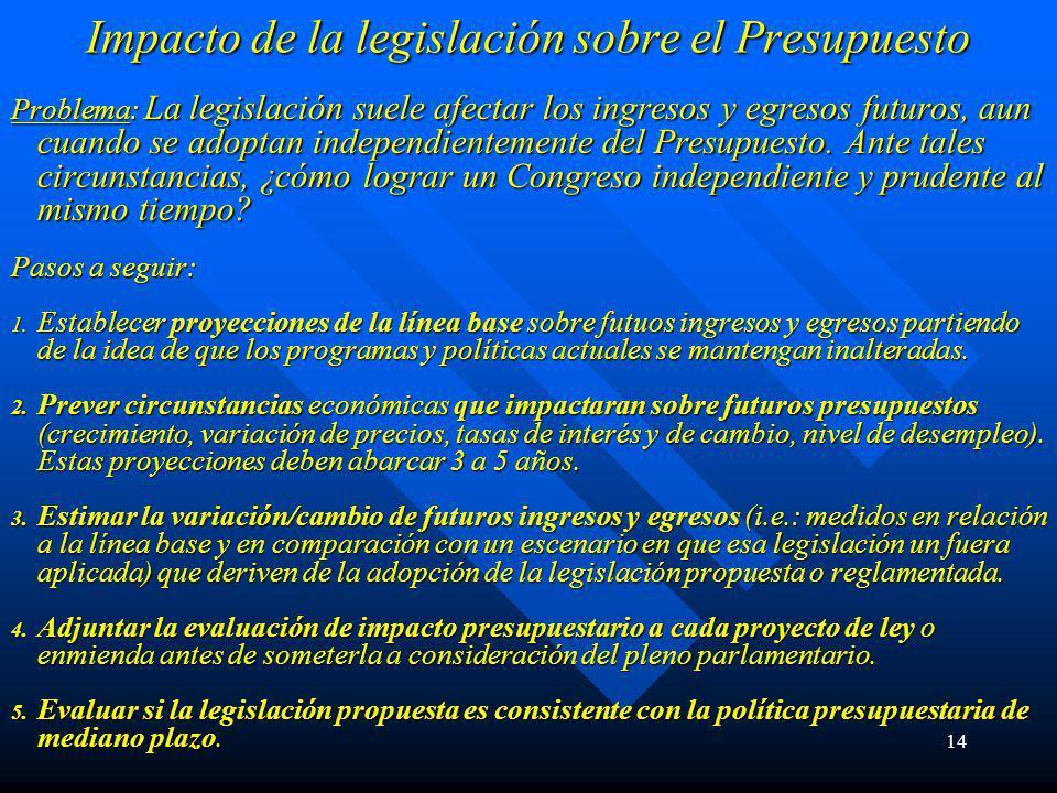 14 Impacto de la legislación sobre el Presupuesto Problema: La legislación suele afectar los ingresos y egresos futuros, aun cuando se adoptan independientemente del Presupuesto.
