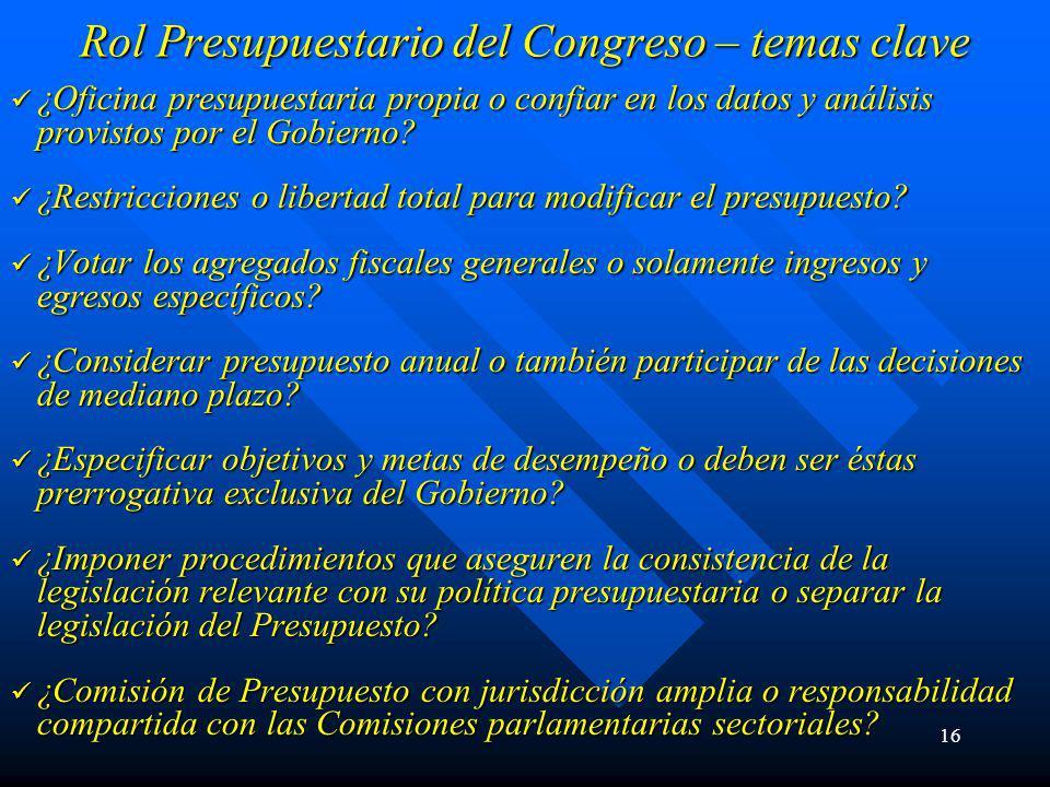 16 Rol Presupuestario del Congreso – temas clave ¿Oficina presupuestaria propia o confiar en los datos y análisis provistos por el Gobierno.