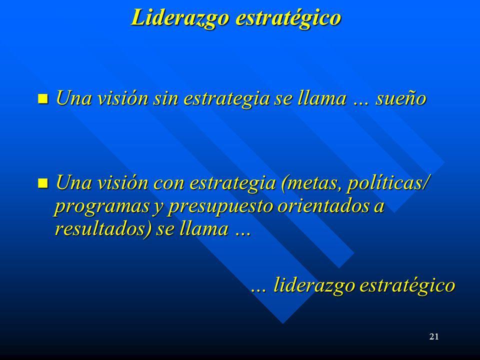 21 Liderazgo estratégico Una visión sin estrategia se llama … sueño Una visión sin estrategia se llama … sueño Una visión con estrategia (metas, políticas/ programas y presupuesto orientados a resultados) se llama … Una visión con estrategia (metas, políticas/ programas y presupuesto orientados a resultados) se llama … … liderazgo estratégico