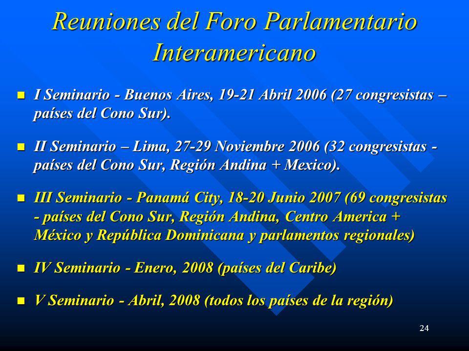 24 Reuniones del Foro Parlamentario Interamericano I Seminario - Buenos Aires, 19-21 Abril 2006 (27 congresistas – países del Cono Sur).