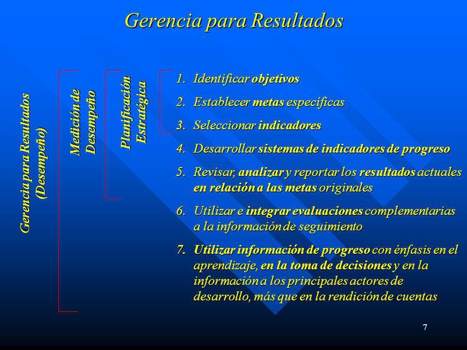 18 Coordinación con el Ejecutivo