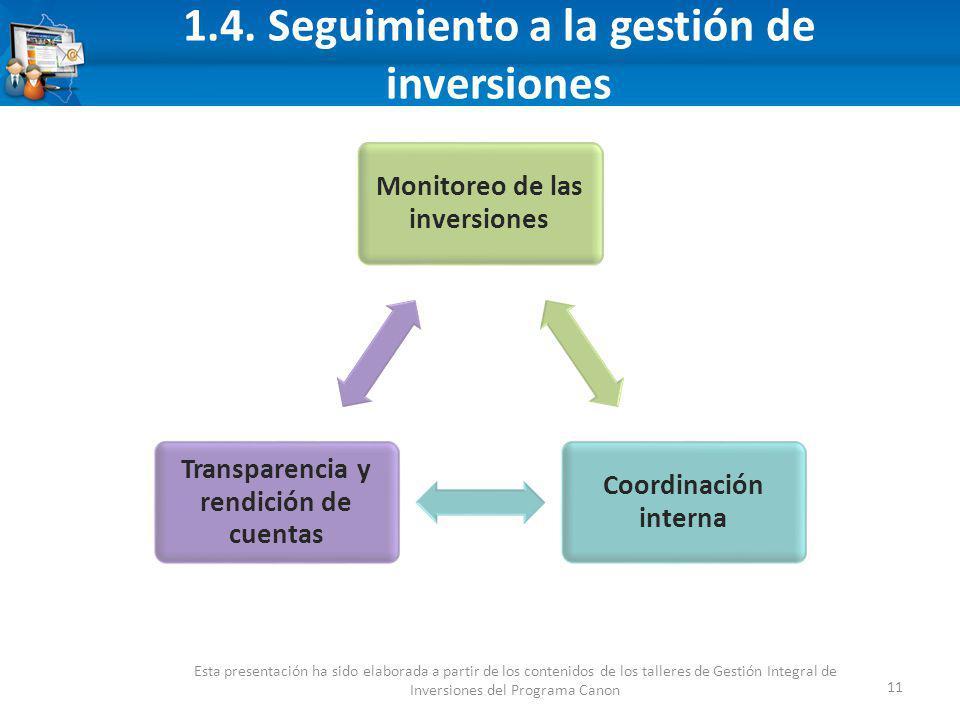 1.4. Seguimiento a la gestión de inversiones 11 Esta presentación ha sido elaborada a partir de los contenidos de los talleres de Gestión Integral de