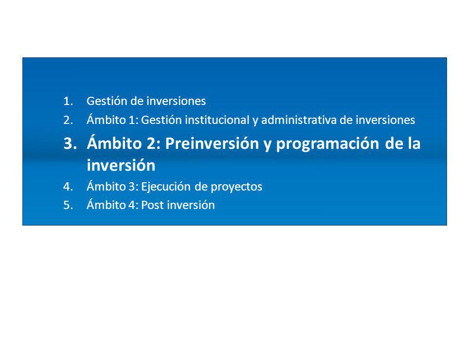 1.Gestión de inversiones 2.Ámbito 1: Gestión institucional y administrativa de inversiones 3.Ámbito 2: Preinversión y programación de la inversión 4.Ámbito 3: Ejecución de proyectos 5.Ámbito 4: Post inversión