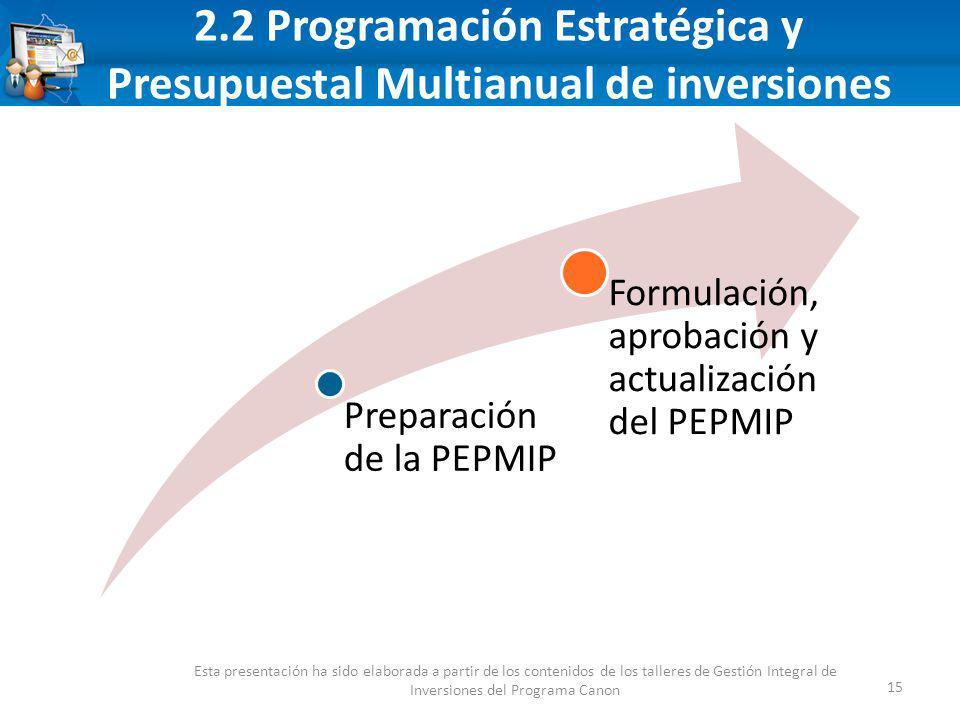 2.2 Programación Estratégica y Presupuestal Multianual de inversiones 15 Esta presentación ha sido elaborada a partir de los contenidos de los talleres de Gestión Integral de Inversiones del Programa Canon Preparación de la PEPMIP Formulación, aprobación y actualización del PEPMIP