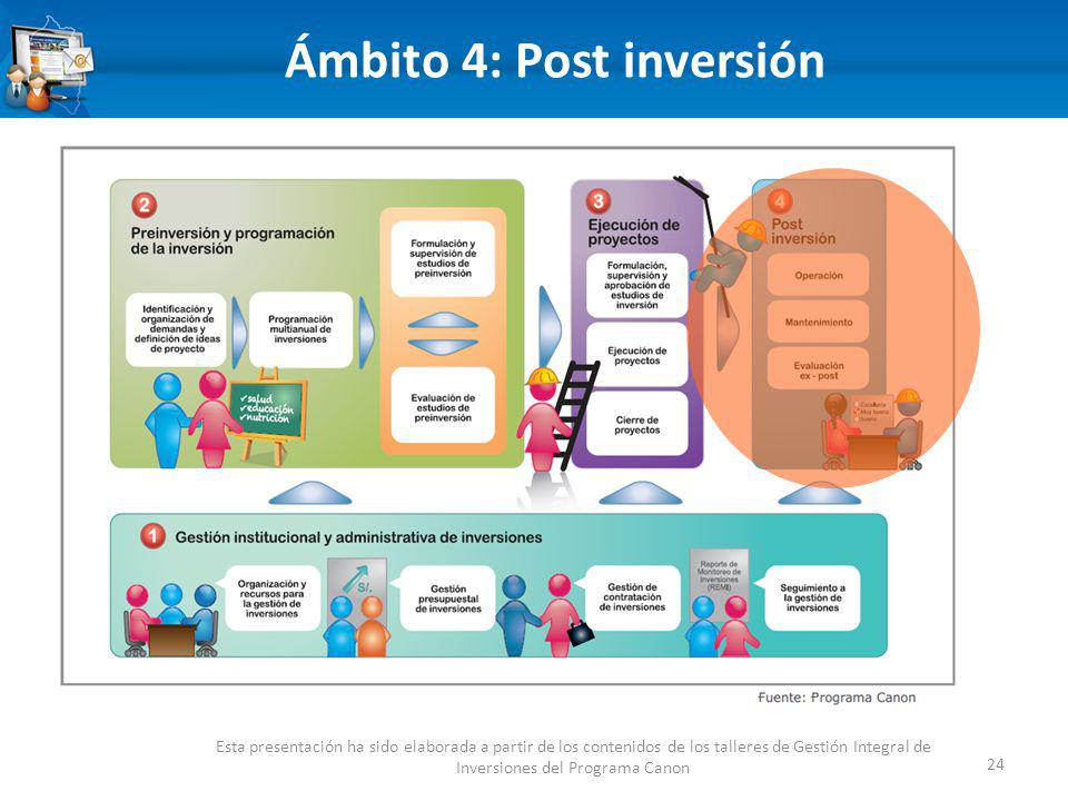 24 Ámbito 4: Post inversión Esta presentación ha sido elaborada a partir de los contenidos de los talleres de Gestión Integral de Inversiones del Programa Canon