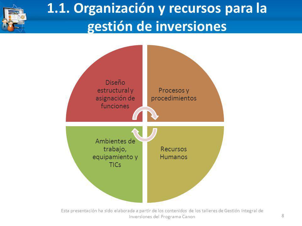 1.1. Organización y recursos para la gestión de inversiones 8 Esta presentación ha sido elaborada a partir de los contenidos de los talleres de Gestió