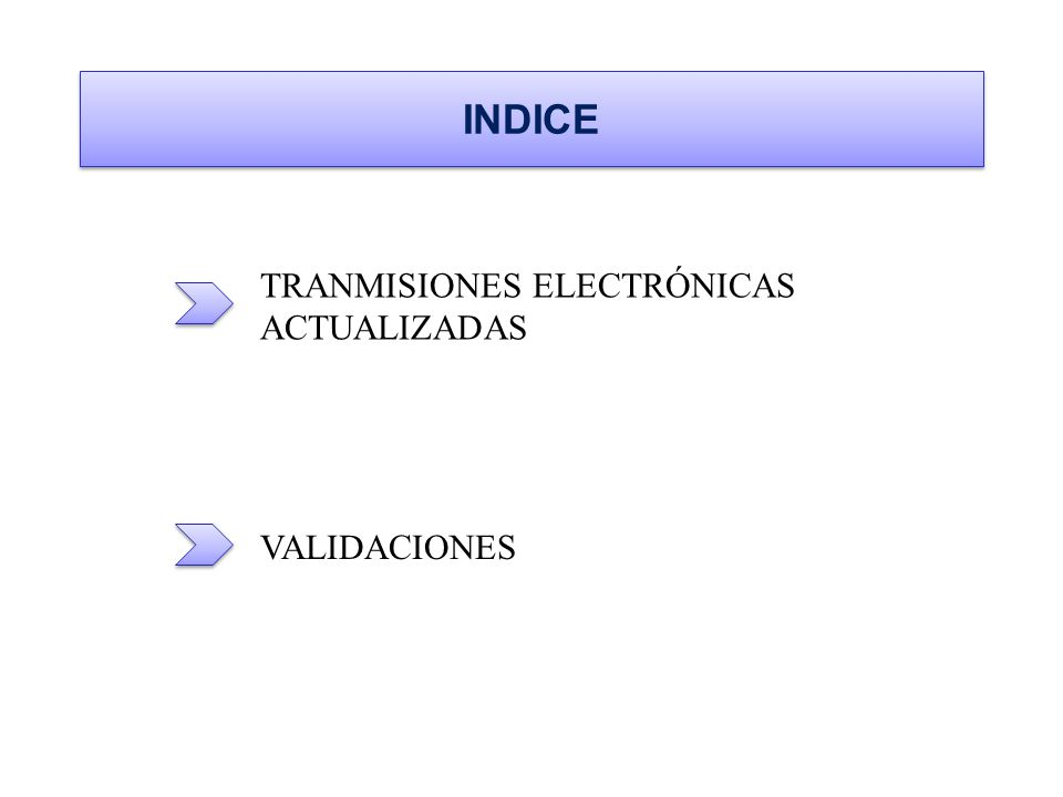 INDICE TRANMISIONES ELECTRÓNICAS ACTUALIZADAS VALIDACIONES