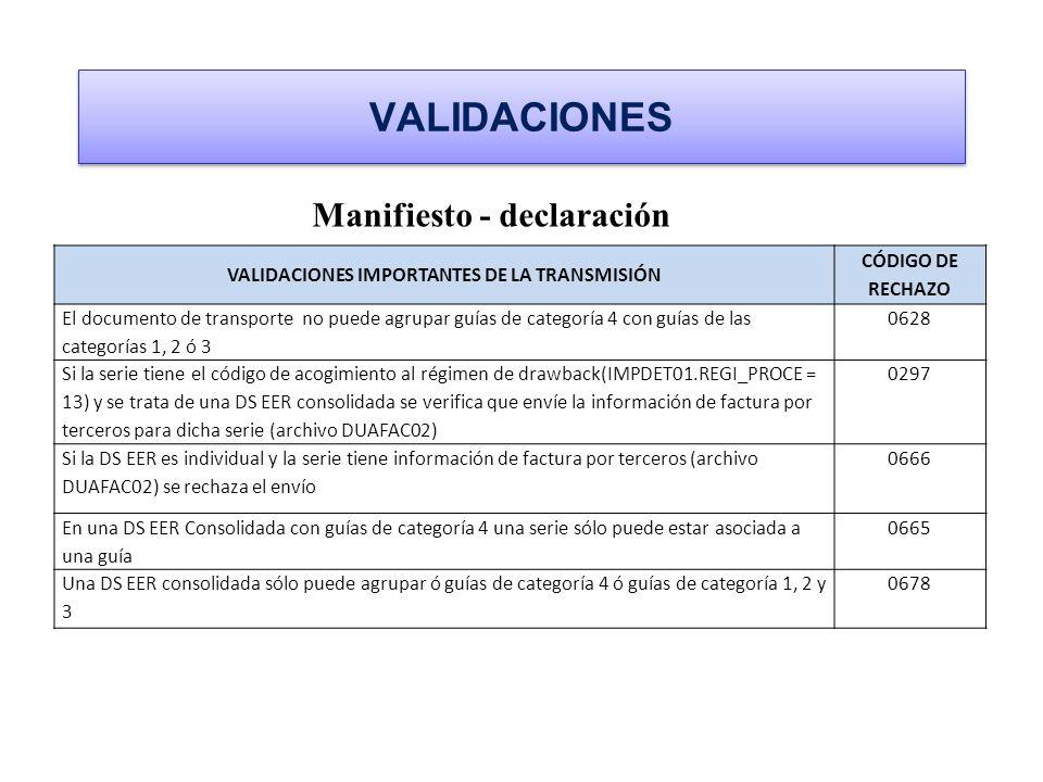 VALIDACIONES Manifiesto - declaración VALIDACIONES IMPORTANTES DE LA TRANSMISIÓN CÓDIGO DE RECHAZO El documento de transporte no puede agrupar guías d