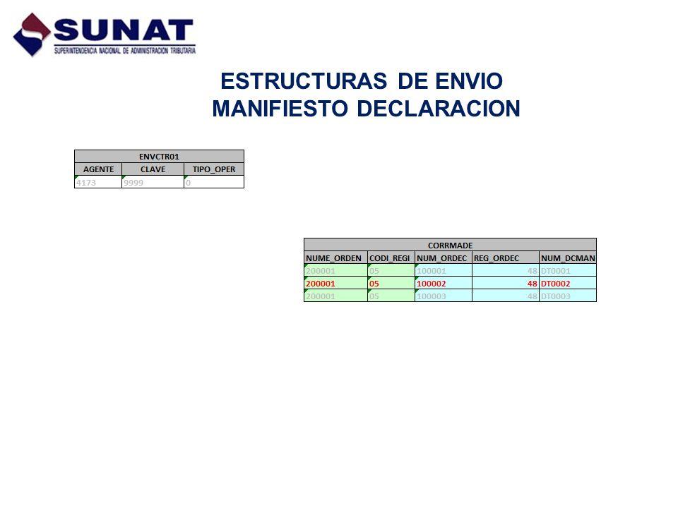 ESTRUCTURAS DE ENVIO MANIFIESTO DECLARACION